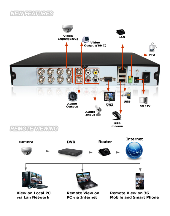 600tvl 4 camera ir outdoor security system 8 ch h 264 dvr