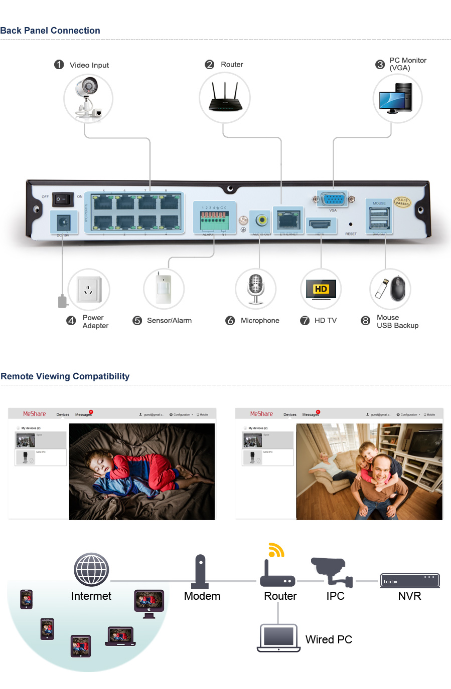 Funlux 8 Ch All In One Spoe Nvr Security System Ks S88ta S