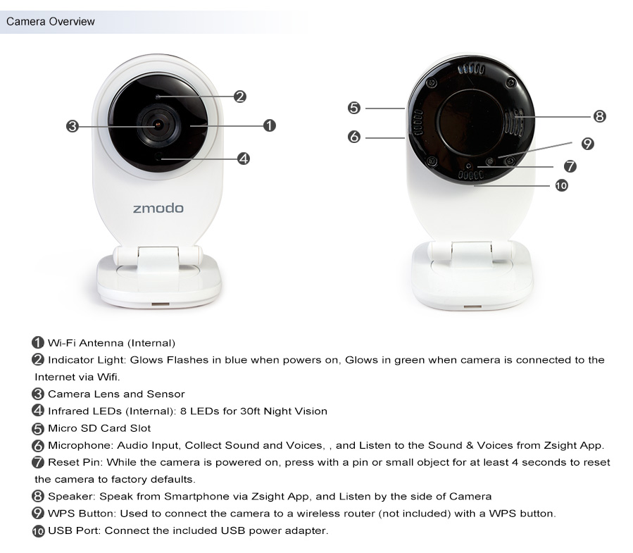 720p wireless ezcam w 16gb sd card rh surveillance zmodo com